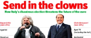 The Economist – Send in theclowns