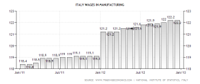 The Paid Cost of Manufacturing – MarcoFortis